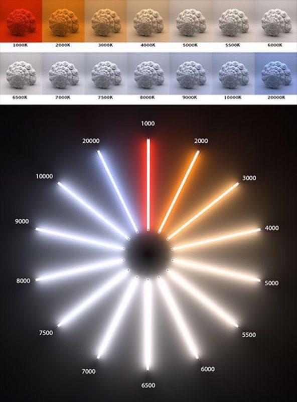 Ứng dụng thanh nhôm định hình LED trong thiết kế chiếu sáng nhà ở