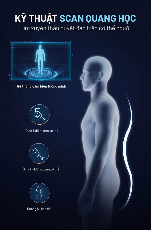 Ghế massage và ánh sáng – xu hướng chăm sóc sức khỏe thời hiện đại
